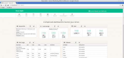 linux-dash: Web monitoring server [Linux]